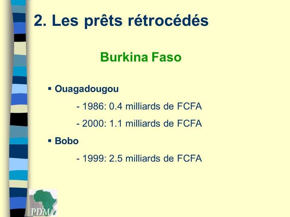 2. Les prêts rétrocédés Burkina Faso Ouagadougou - 1986: 0.4 milliards de FCFA - 2000: 1.1 milliards de FCFA Bobo - 1999: 2.5 milliards de FCFA
