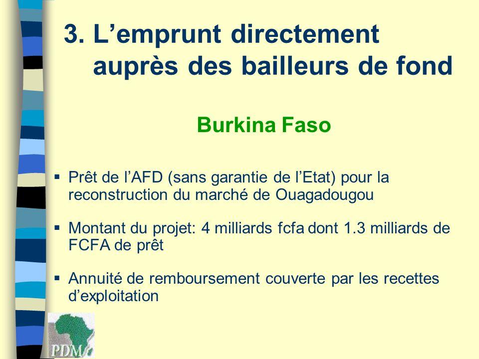 3. Lemprunt directement auprès des bailleurs de fond Burkina Faso Prêt de lAFD (sans garantie de lEtat) pour la reconstruction du marché de Ouagadougo