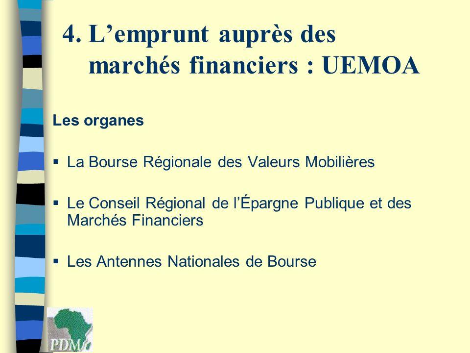 4. Lemprunt auprès des marchés financiers : UEMOA Les organes La Bourse Régionale des Valeurs Mobilières Le Conseil Régional de lÉpargne Publique et d