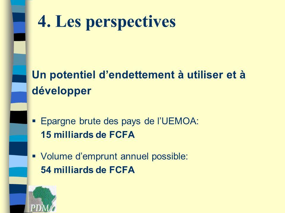 Un potentiel dendettement à utiliser et à développer Epargne brute des pays de lUEMOA: 15 milliards de FCFA Volume demprunt annuel possible: 54 millia