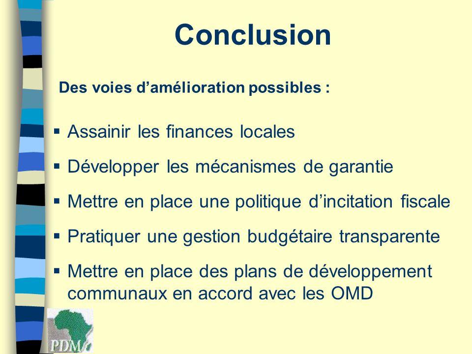 Conclusion Assainir les finances locales Développer les mécanismes de garantie Mettre en place une politique dincitation fiscale Pratiquer une gestion