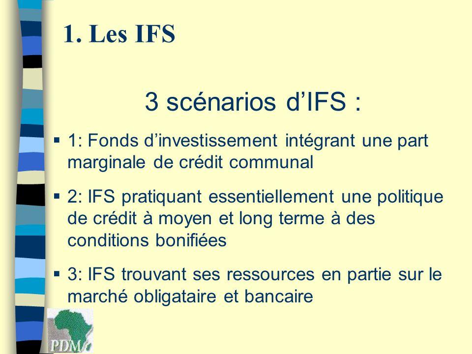 1. Les IFS 3 scénarios dIFS : 1: Fonds dinvestissement intégrant une part marginale de crédit communal 2: IFS pratiquant essentiellement une politique
