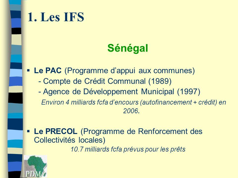 Sénégal Le PAC (Programme dappui aux communes) - Compte de Crédit Communal (1989) - Agence de Développement Municipal (1997) Environ 4 milliards fcfa