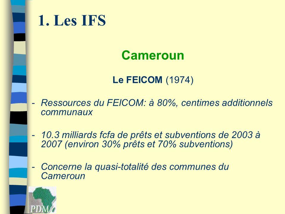 1. Les IFS Cameroun Le FEICOM (1974) -Ressources du FEICOM: à 80%, centimes additionnels communaux -10.3 milliards fcfa de prêts et subventions de 200