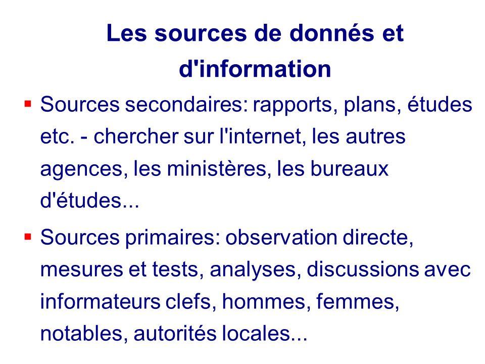 Les sources de donnés et d'information Sources secondaires: rapports, plans, études etc. - chercher sur l'internet, les autres agences, les ministères