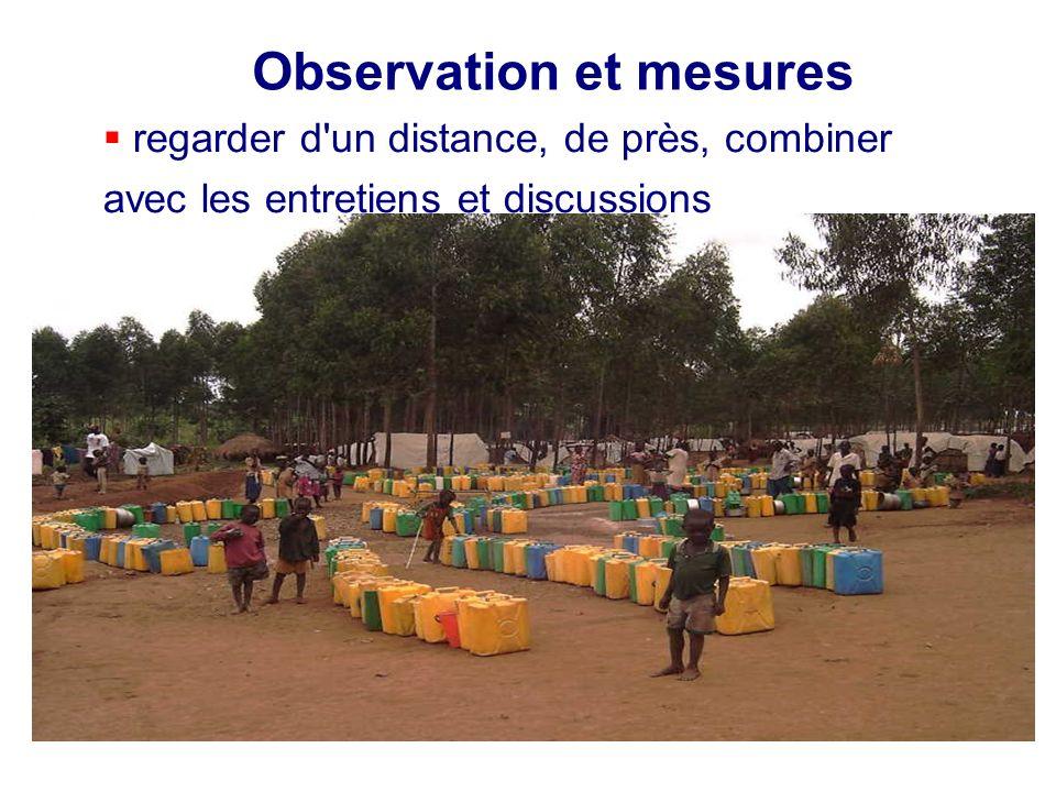 regarder d'un distance, de près, combiner avec les entretiens et discussions Observation et mesures