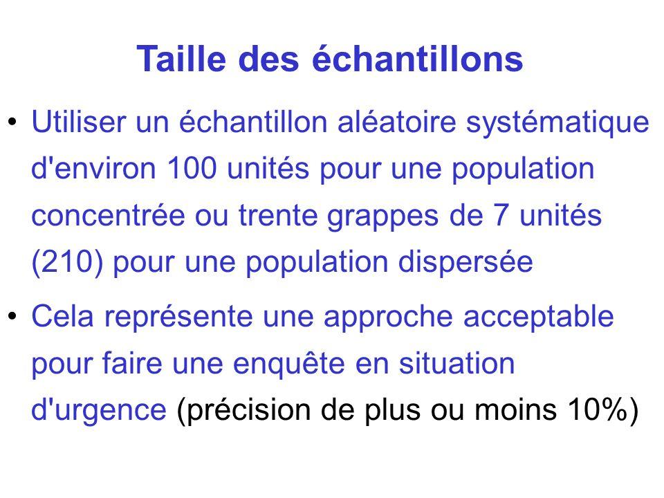 Taille des échantillons Utiliser un échantillon aléatoire systématique d'environ 100 unités pour une population concentrée ou trente grappes de 7 unit