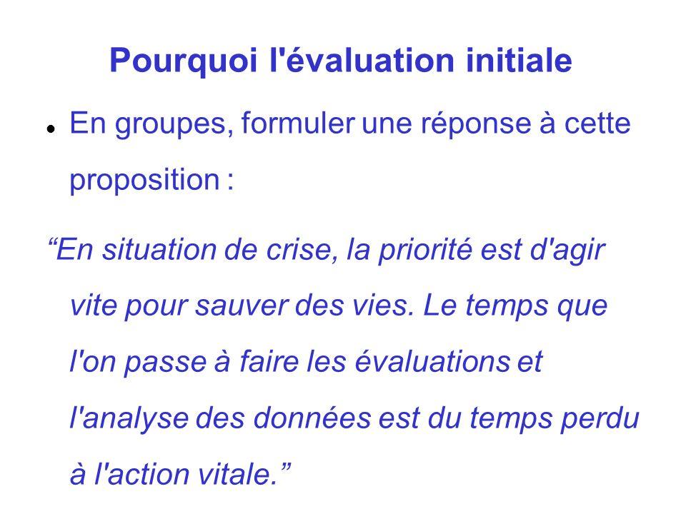 Pourquoi l'évaluation initiale En groupes, formuler une réponse à cette proposition : En situation de crise, la priorité est d'agir vite pour sauver d