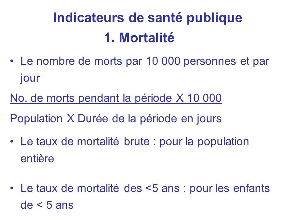 Indicateurs de santé publique 1. Mortalité Le nombre de morts par 10 000 personnes et par jour No. de morts pendant la période X 10 000 Population X D