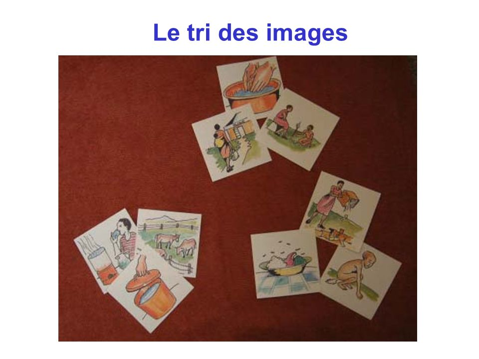 Le tri des images