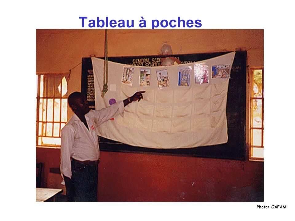 Tableau à poches Photo: OXFAM