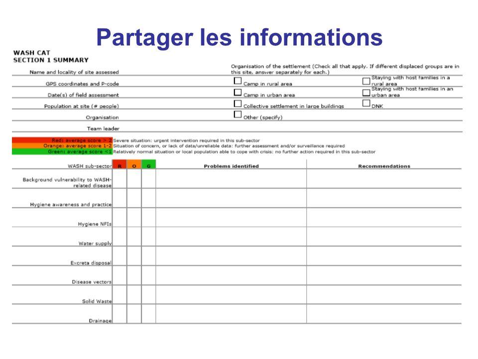 Recueille de données des activités régulières
