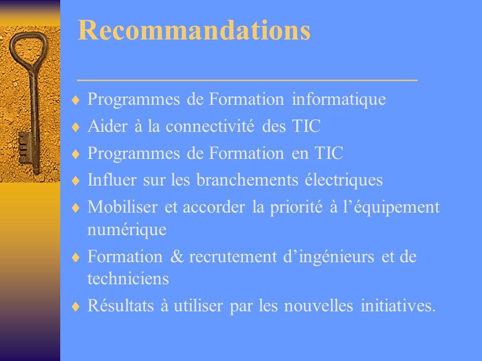 Recommandations _______________________ Programmes de Formation informatique Aider à la connectivité des TIC Programmes de Formation en TIC Influer sur les branchements électriques Mobiliser et accorder la priorité à léquipement numérique Formation & recrutement dingénieurs et de techniciens Résultats à utiliser par les nouvelles initiatives.