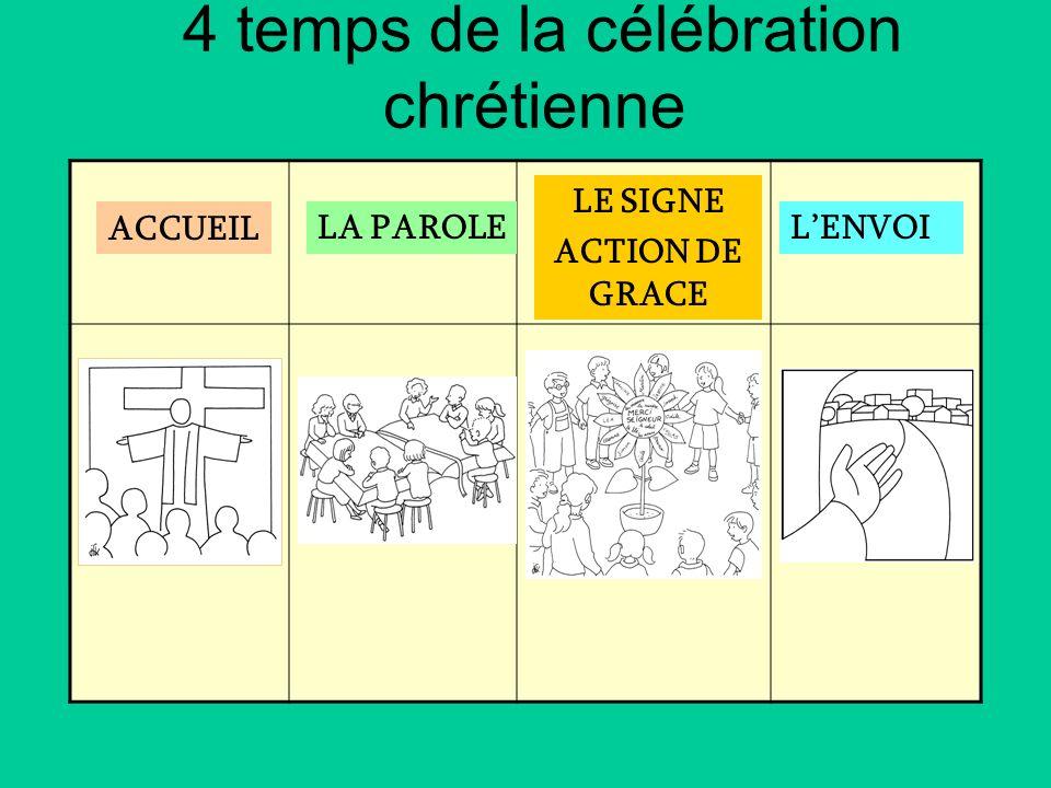 LA PAROLEACCUEIL LE SIGNE ACTION DE GRACE LENVOI 4 temps de la célébration chrétienne