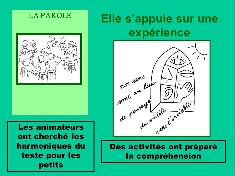 LA PAROLE Elle sappuie sur une expérience Les animateurs ont cherché les harmoniques du texte pour les petits Des activités ont préparé la compréhensi