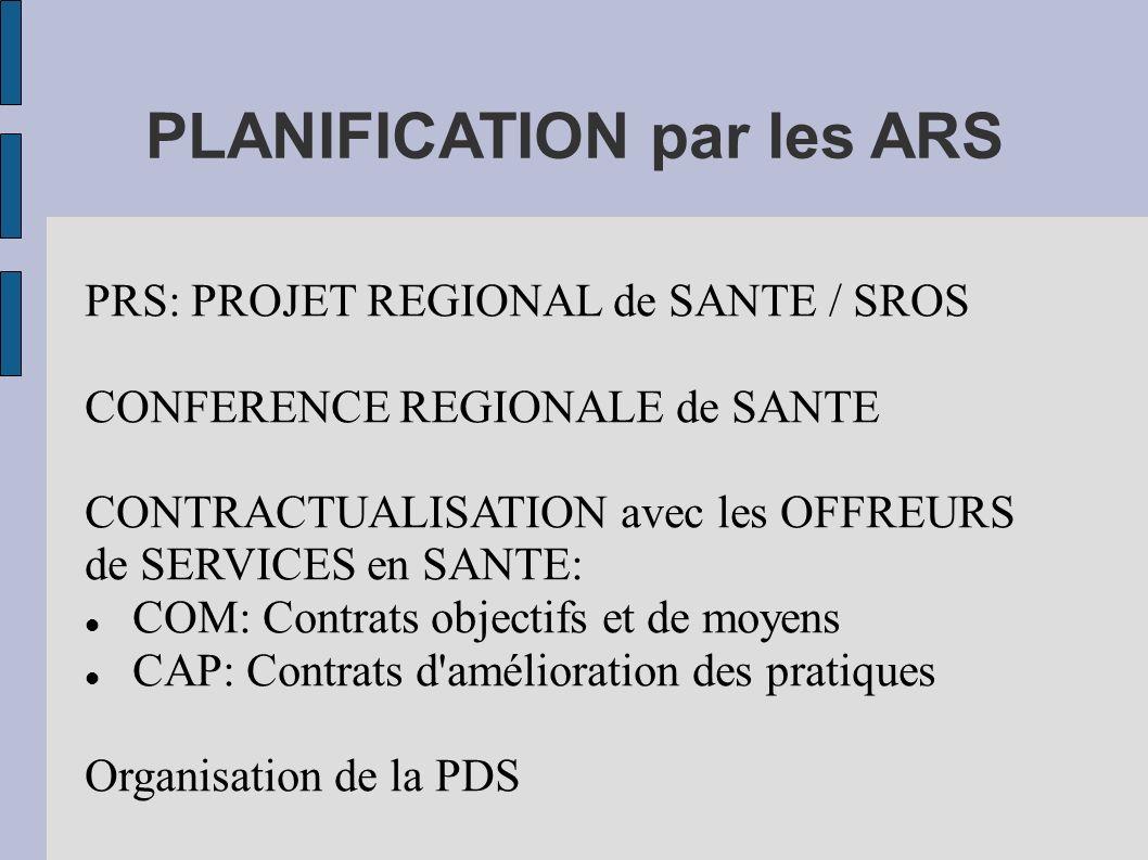 PLANIFICATION par les ARS PRS: PROJET REGIONAL de SANTE / SROS CONFERENCE REGIONALE de SANTE CONTRACTUALISATION avec les OFFREURS de SERVICES en SANTE