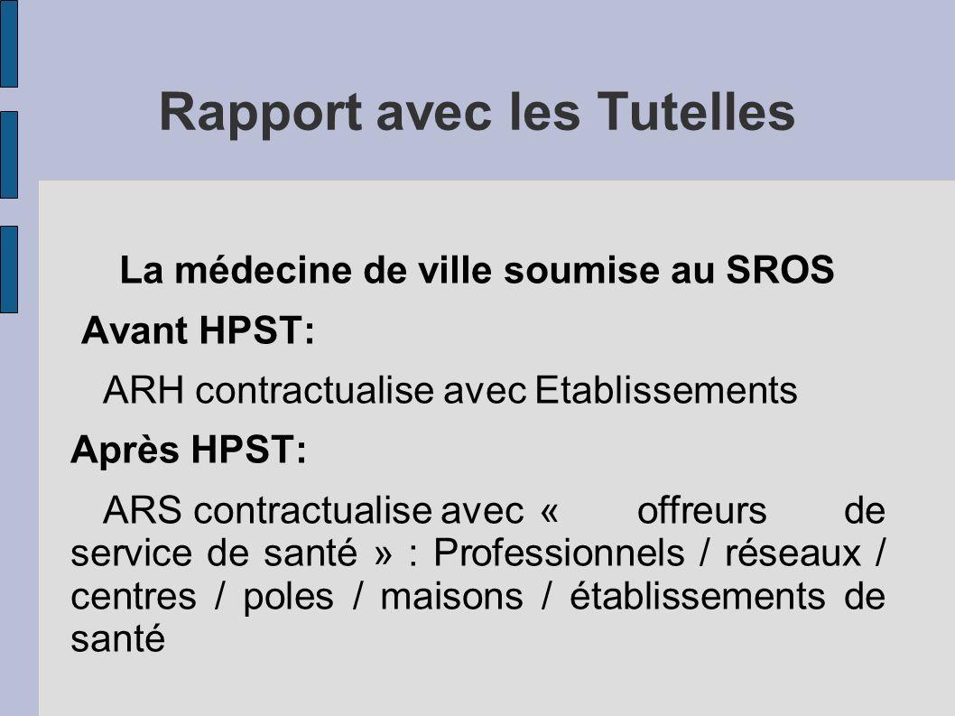 Rapport avec les Tutelles La médecine de ville soumise au SROS Avant HPST: ARH contractualise avec Etablissements Après HPST: ARS contractualise avec
