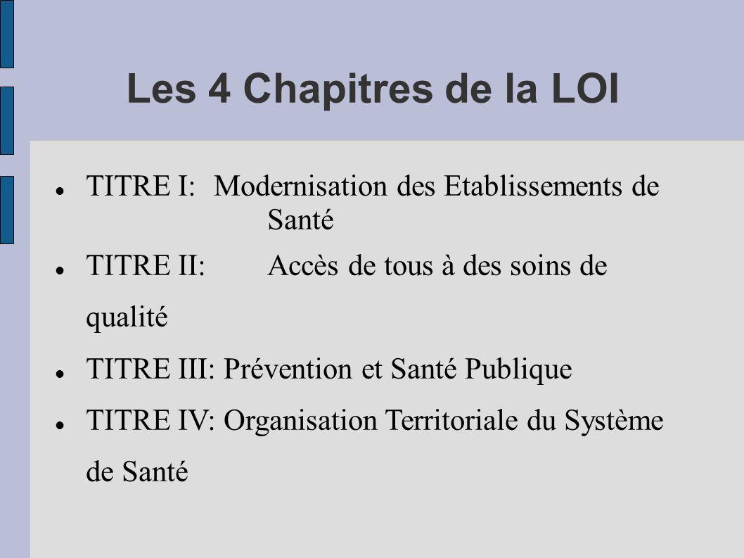 Les 4 Chapitres de la LOI TITRE I: Modernisation des Etablissements de Santé TITRE II: Accès de tous à des soins de qualité TITRE III: Prévention et S