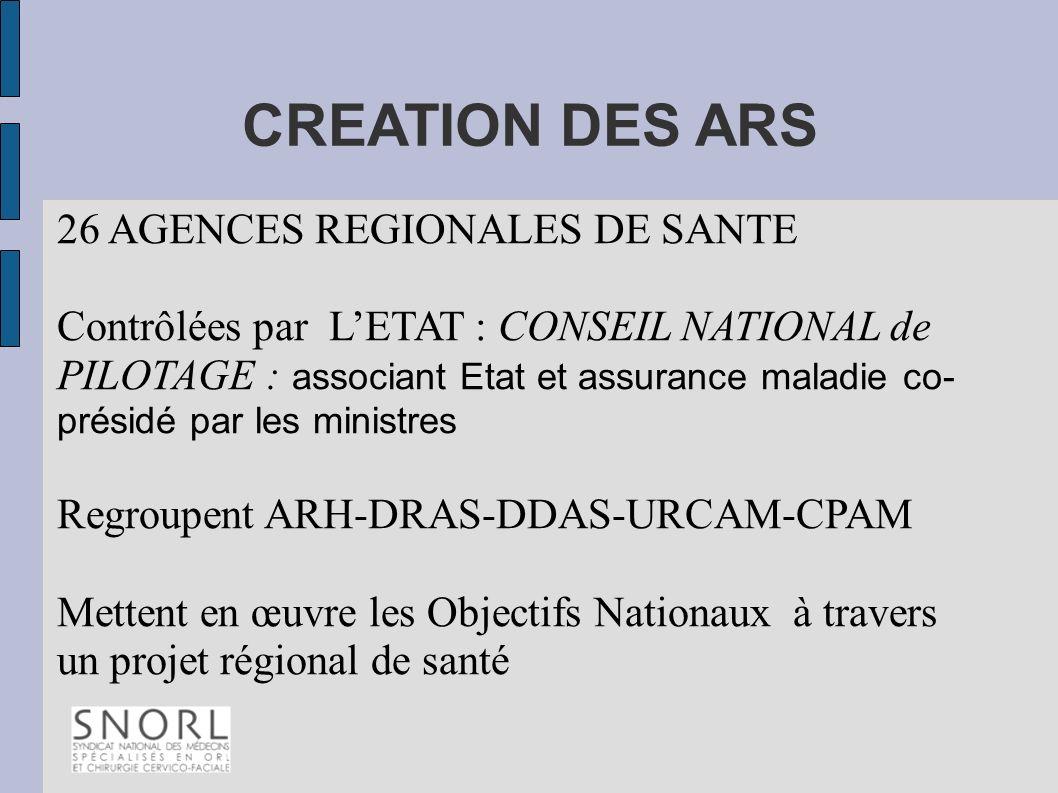 CREATION DES ARS 26 AGENCES REGIONALES DE SANTE Contrôlées par LETAT : CONSEIL NATIONAL de PILOTAGE : associant Etat et assurance maladie co- présidé