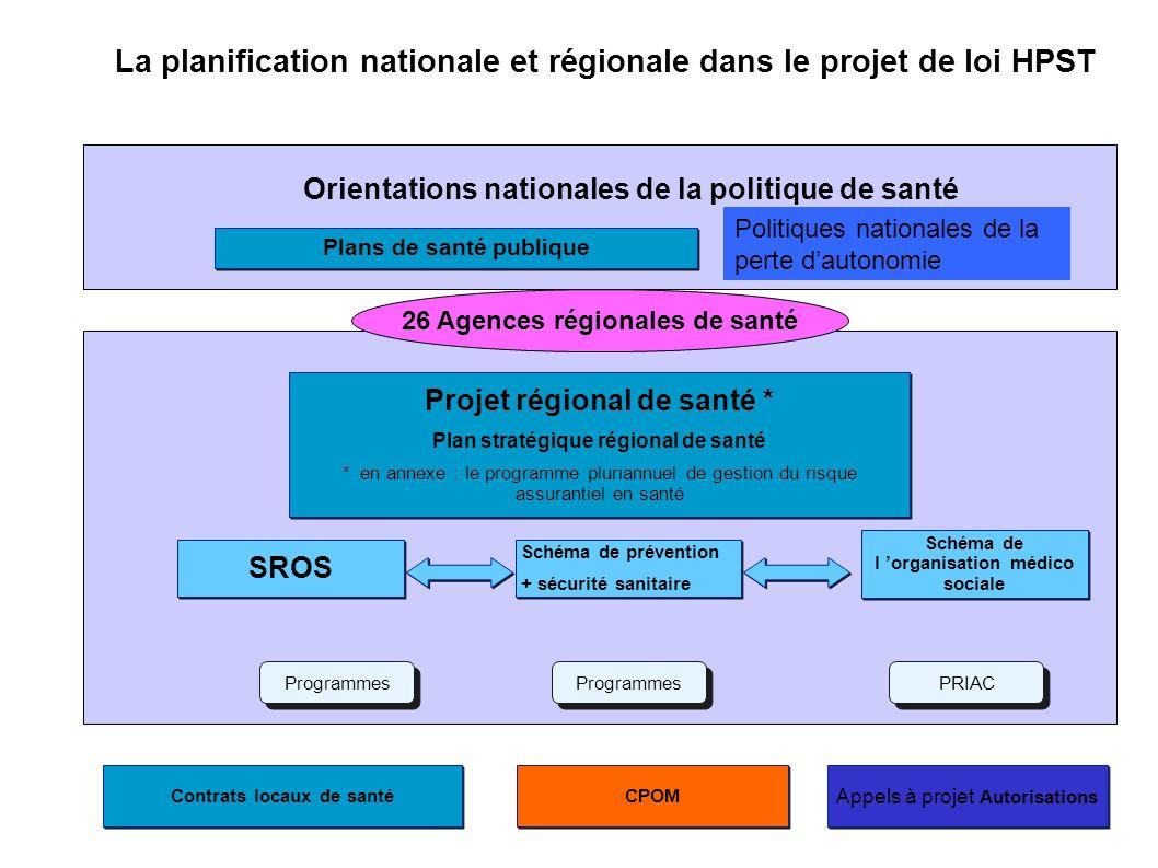 La planification nationale et régionale dans le projet de loi HPST Plans de santé publique CPOM SROS Schéma de l organisation médico sociale Schéma de