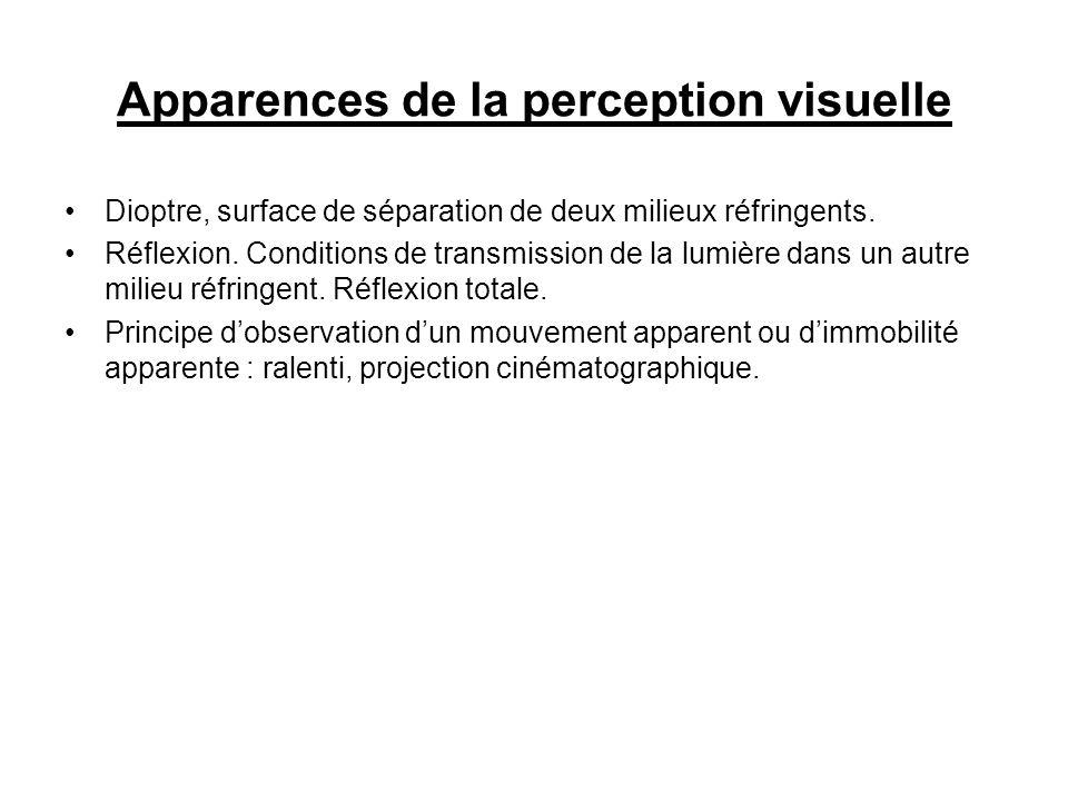Apparences de la perception visuelle Dioptre, surface de séparation de deux milieux réfringents.