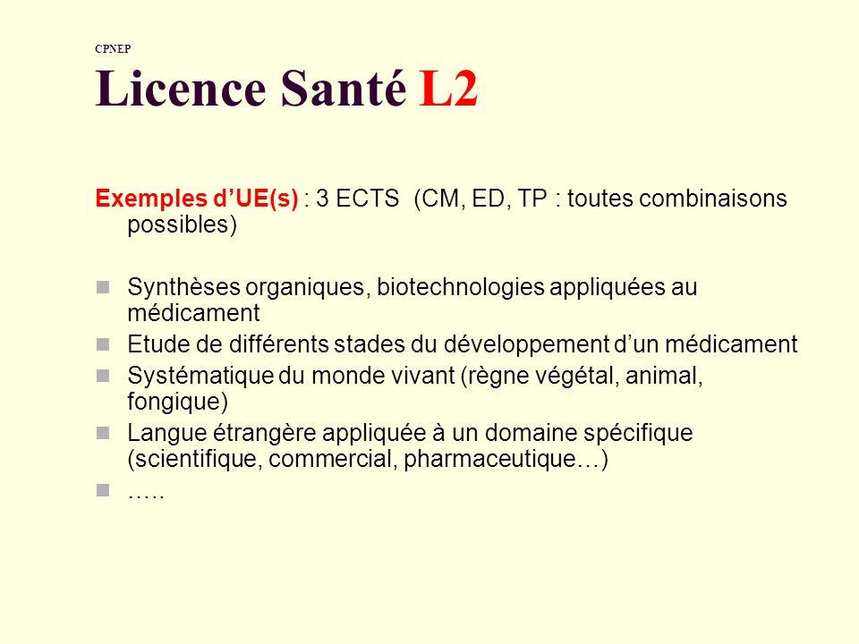 CPNEP Licence Santé L2 Exemples dUE(s) : 3 ECTS (CM, ED, TP : toutes combinaisons possibles) Synthèses organiques, biotechnologies appliquées au médic