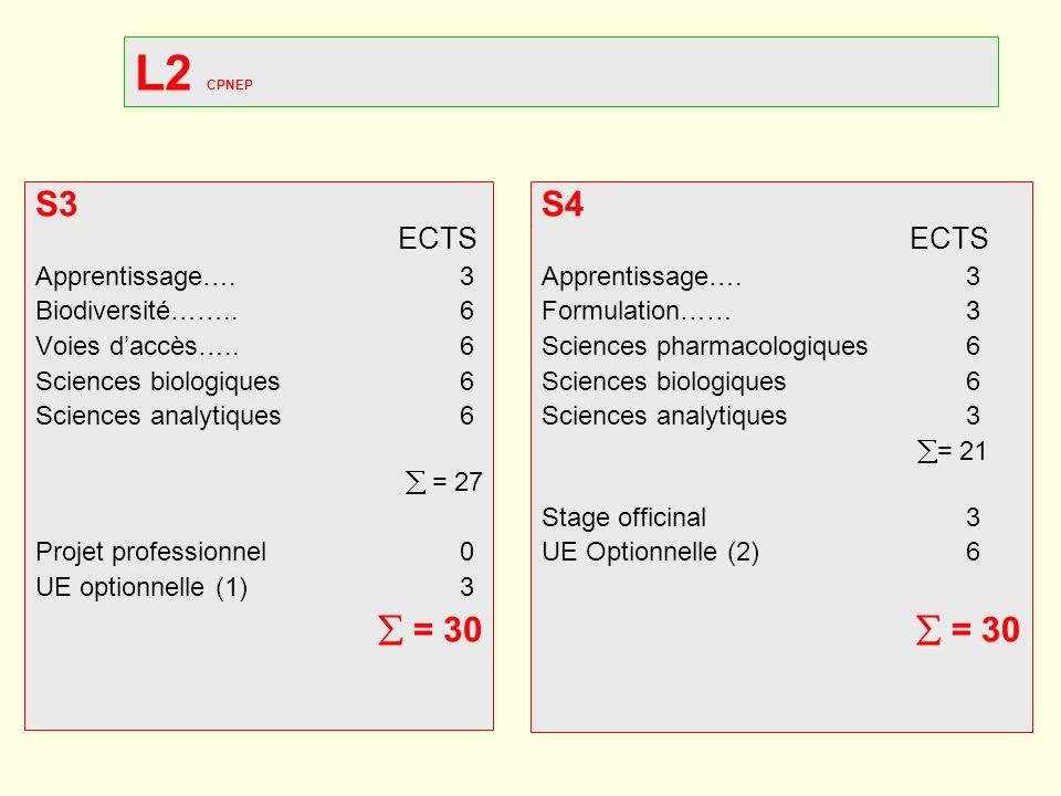 L2 CPNEP S3 ECTS Apprentissage….3 Biodiversité…….. 6 Voies daccès…..6 Sciences biologiques6 Sciences analytiques6 = 27 Projet professionnel0 UE option