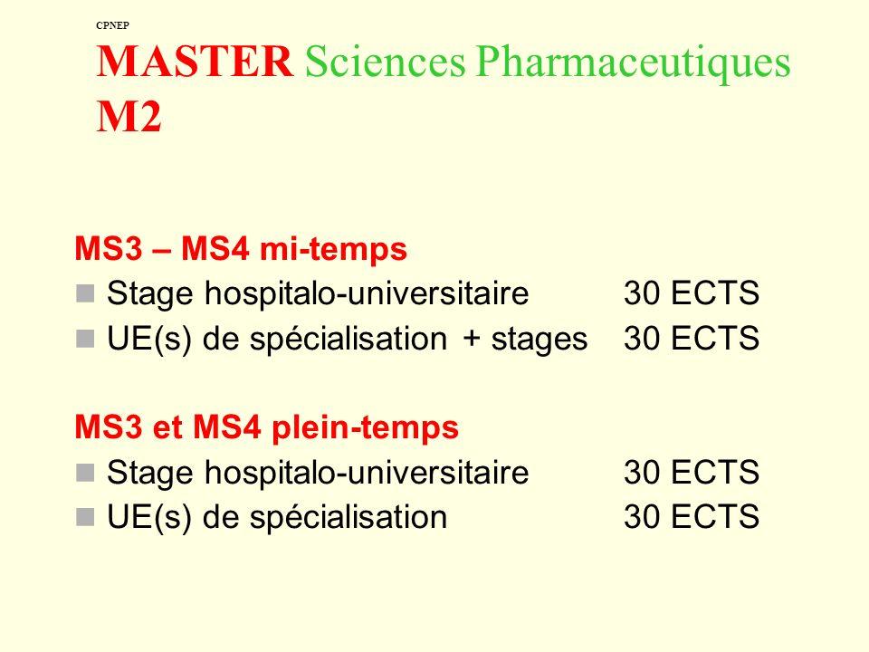 CPNEP MASTER Sciences Pharmaceutiques M2 MS3 – MS4 mi-temps Stage hospitalo-universitaire 30 ECTS UE(s) de spécialisation + stages 30 ECTS MS3 et MS4