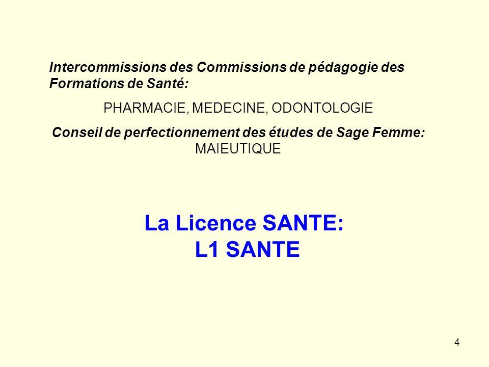 4 La Licence SANTE: L1 SANTE Intercommissions des Commissions de pédagogie des Formations de Santé: PHARMACIE, MEDECINE, ODONTOLOGIE Conseil de perfec