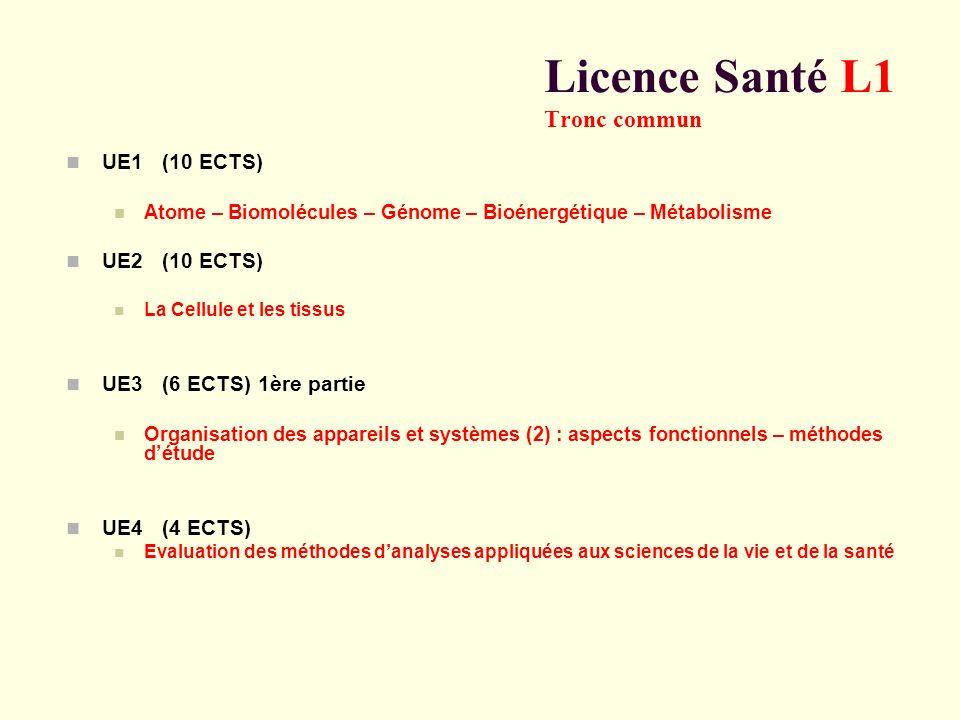 UE3 (4 ECTS) 2 ème partie Organisation des appareils et systèmes (2) : aspects fonctionnels – méthodes détude UE5 (4 ECTS) Organisation des appareils et systèmes (1) : aspects morphologiques et fonctionnels UE6 (4 ECTS) Initiation à la connaissance du médicament UE7 (8 ECTS) Découverte des professions de santé Santé - Société – Humanité (SSH) UE spécifique (10 ECTS) Licence Santé L1 Tronc commun
