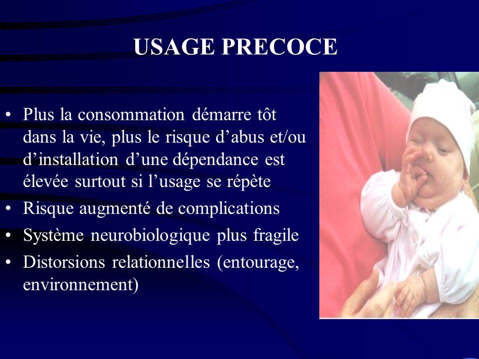 USAGE PRECOCE Plus la consommation démarre tôt dans la vie, plus le risque dabus et/ou dinstallation dune dépendance est élevée surtout si lusage se r