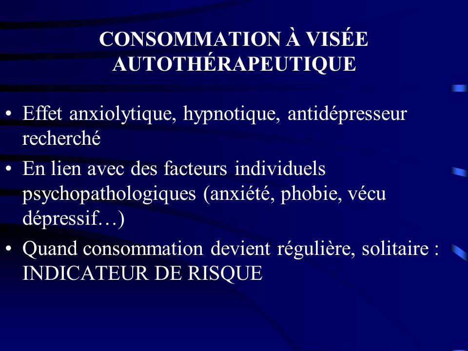 CONSOMMATION À VISÉE AUTOTHÉRAPEUTIQUE Effet anxiolytique, hypnotique, antidépresseur recherché En lien avec des facteurs individuels psychopathologiq