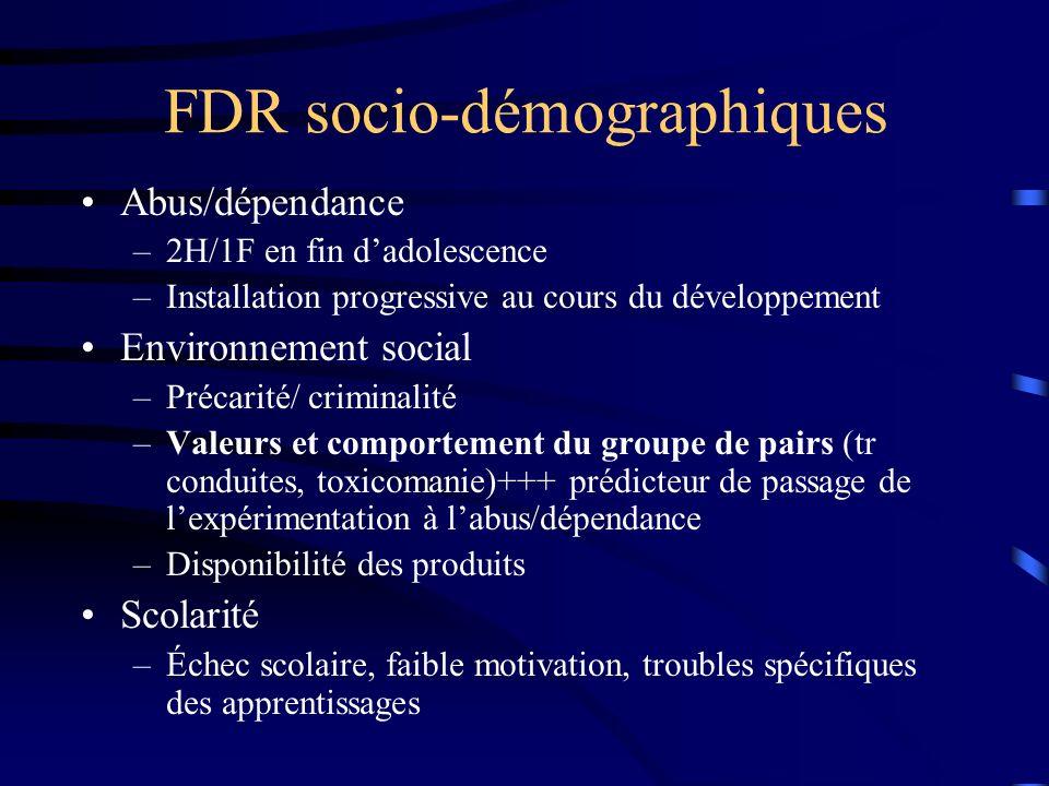FDR socio-démographiques Abus/dépendance –2H/1F en fin dadolescence –Installation progressive au cours du développement Environnement social –Précarit