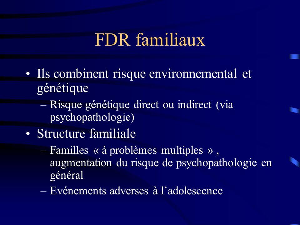 FDR familiaux Ils combinent risque environnemental et génétique –Risque génétique direct ou indirect (via psychopathologie) Structure familiale –Famil