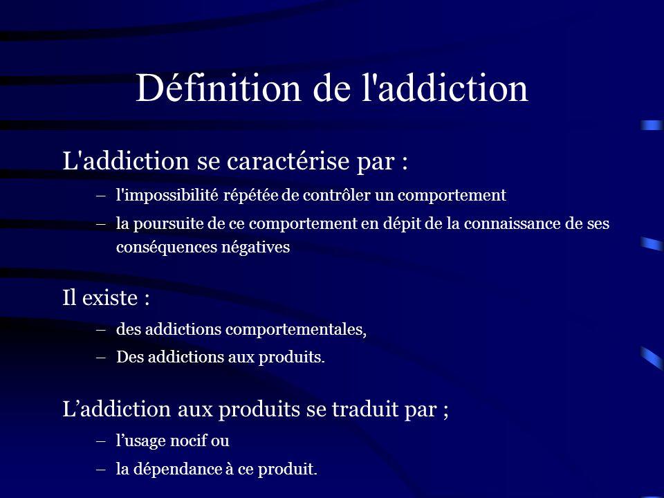 Définition de l'addiction L'addiction se caractérise par : –l'impossibilité répétée de contrôler un comportement –la poursuite de ce comportement en d