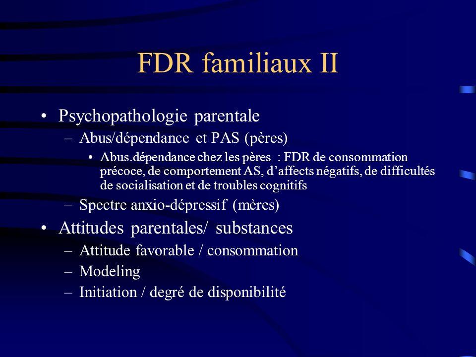 FDR familiaux II Psychopathologie parentale –Abus/dépendance et PAS (pères) Abus.dépendance chez les pères : FDR de consommation précoce, de comportem