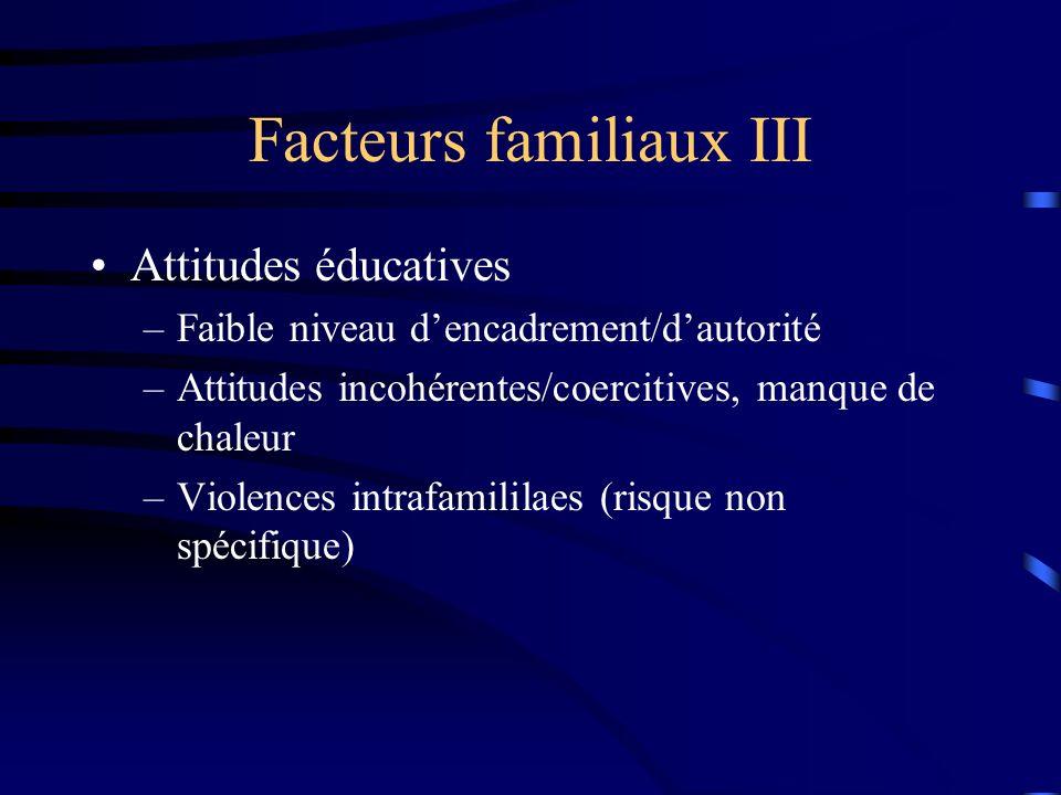 Facteurs familiaux III Attitudes éducatives –Faible niveau dencadrement/dautorité –Attitudes incohérentes/coercitives, manque de chaleur –Violences in