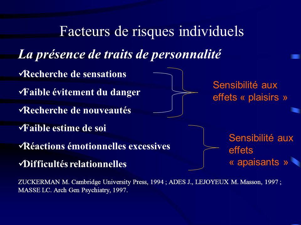 Facteurs de risques individuels La présence de traits de personnalité Recherche de sensations Faible évitement du danger Recherche de nouveautés Faibl