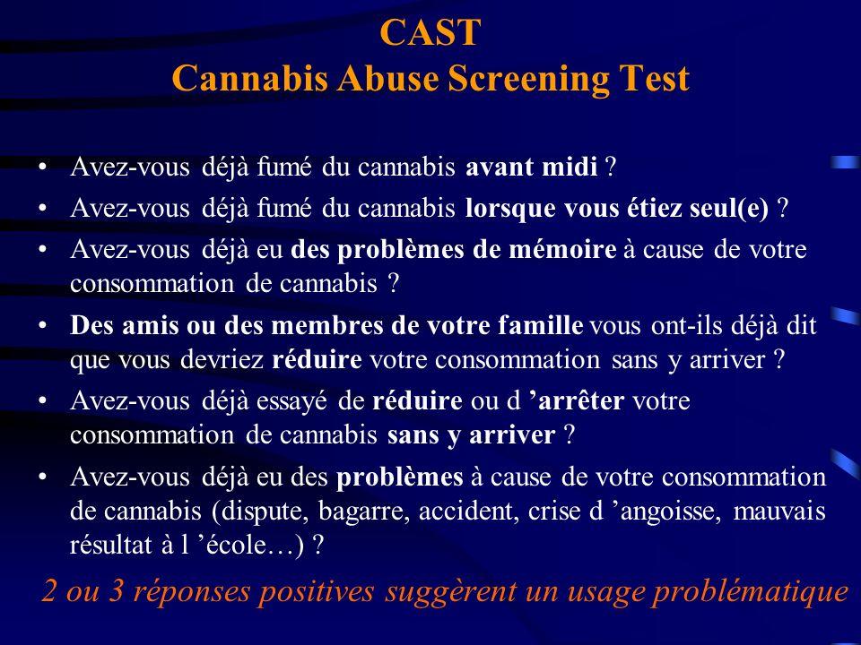 CAST Cannabis Abuse Screening Test Avez-vous déjà fumé du cannabis avant midi ? Avez-vous déjà fumé du cannabis lorsque vous étiez seul(e) ? Avez-vous