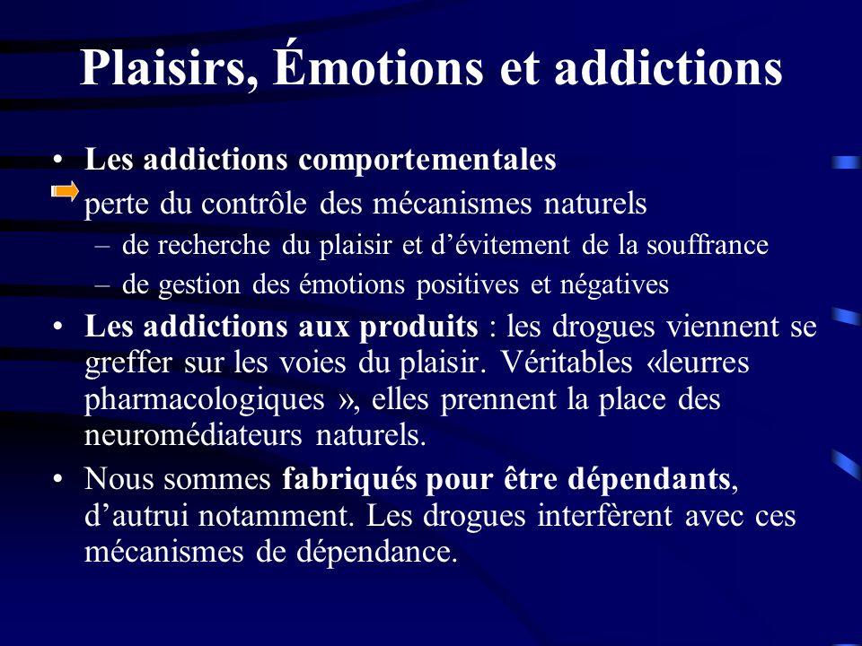 Plaisirs, Émotions et addictions Les addictions comportementales perte du contrôle des mécanismes naturels –de recherche du plaisir et dévitement de l