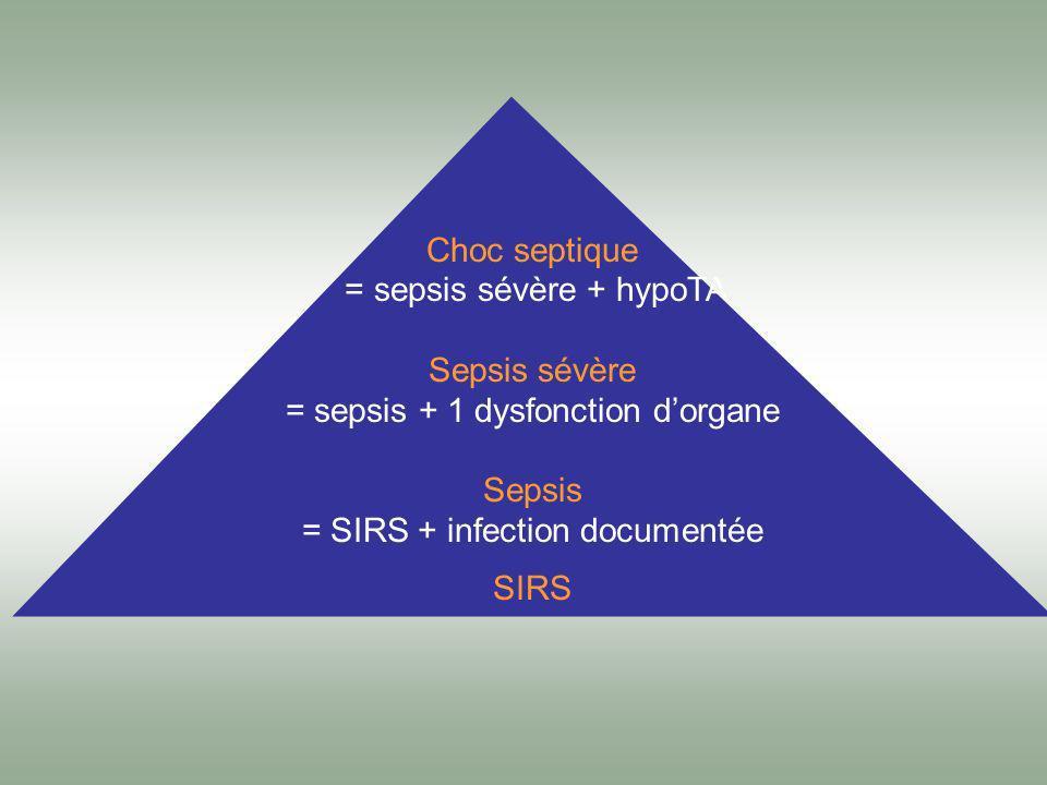 Choc septique = sepsis sévère + hypoTA Sepsis sévère = sepsis + 1 dysfonction dorgane Sepsis = SIRS + infection documentée SIRS