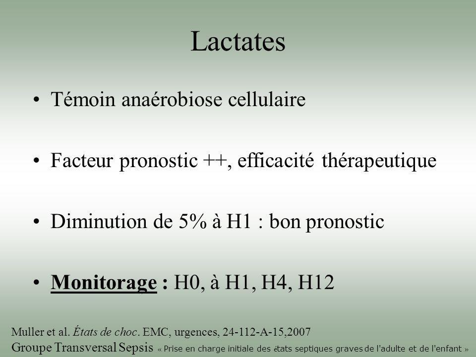 Lactates Témoin anaérobiose cellulaire Facteur pronostic ++, efficacité thérapeutique Diminution de 5% à H1 : bon pronostic Monitorage : H0, à H1, H4,