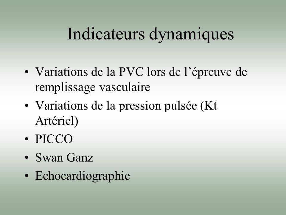 Variations de la PVC lors de lépreuve de remplissage vasculaire Variations de la pression pulsée (Kt Artériel) PICCO Swan Ganz Echocardiographie Indic
