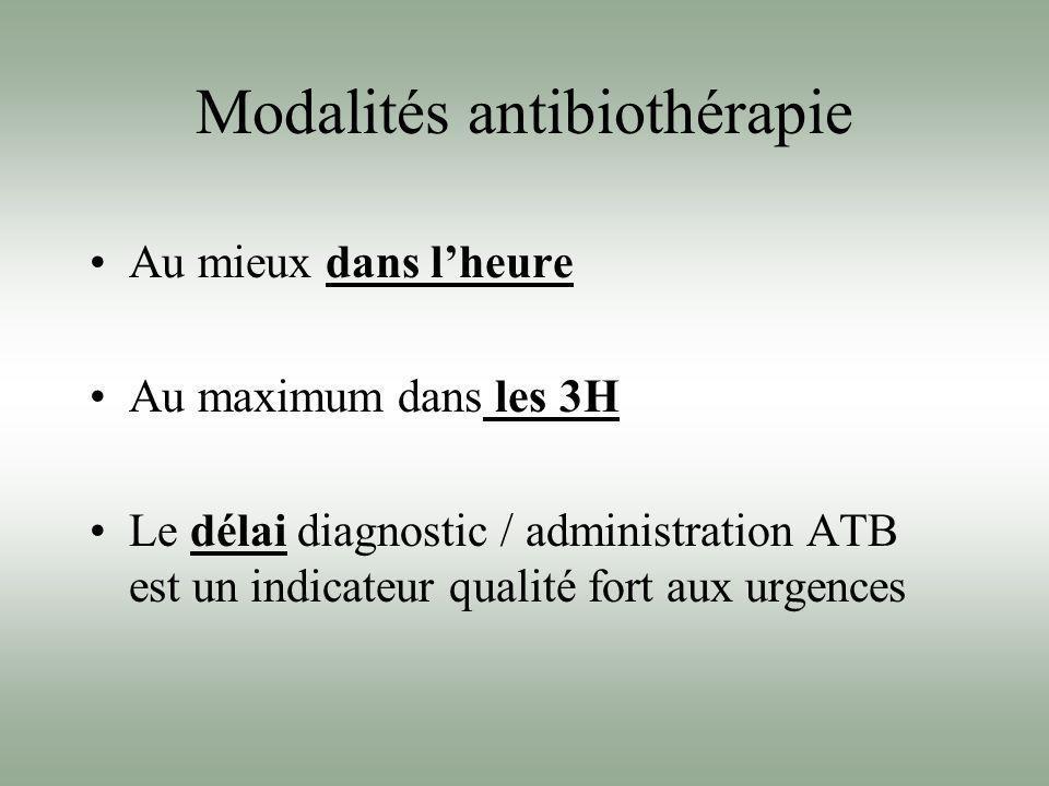 Modalités antibiothérapie Au mieux dans lheure Au maximum dans les 3H Le délai diagnostic / administration ATB est un indicateur qualité fort aux urge