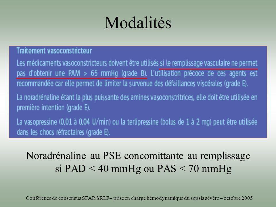 Modalités Noradrénaline au PSE concomittante au remplissage si PAD < 40 mmHg ou PAS < 70 mmHg Conférence de consensus SFAR SRLF– prise en charge hémod
