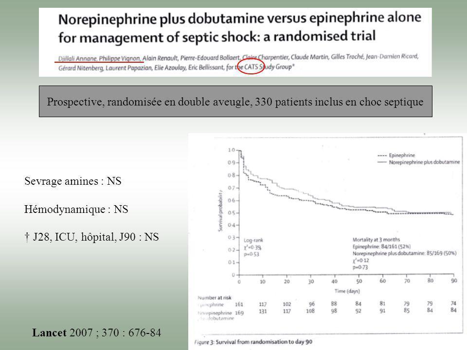 Sevrage amines : NS Hémodynamique : NS J28, ICU, hôpital, J90 : NS Prospective, randomisée en double aveugle, 330 patients inclus en choc septique Lan