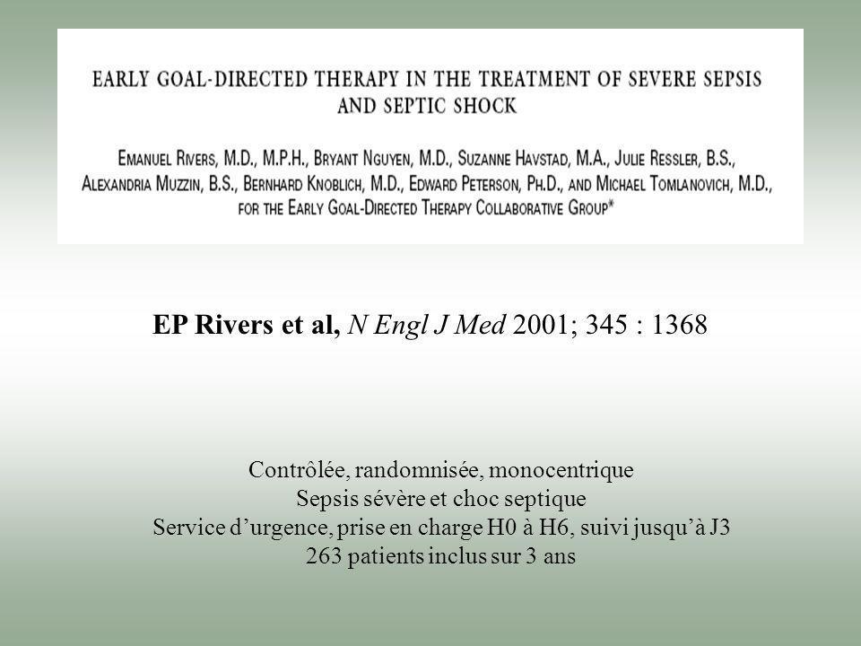 EP Rivers et al, N Engl J Med 2001; 345 : 1368 Contrôlée, randomnisée, monocentrique Sepsis sévère et choc septique Service durgence, prise en charge
