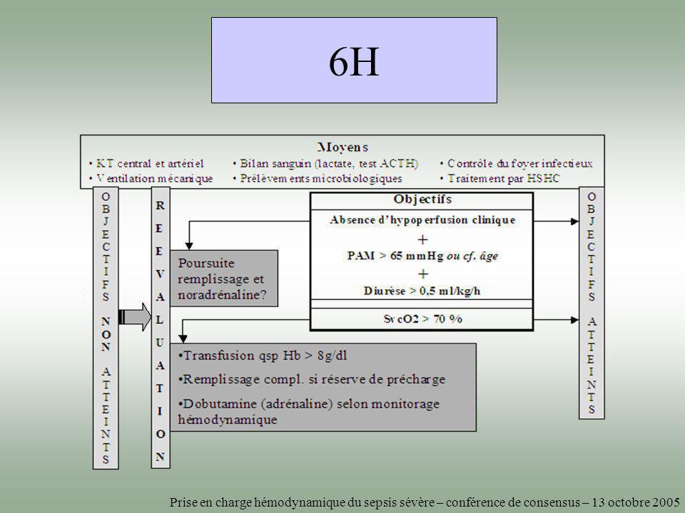 6H Prise en charge hémodynamique du sepsis sévère – conférence de consensus – 13 octobre 2005