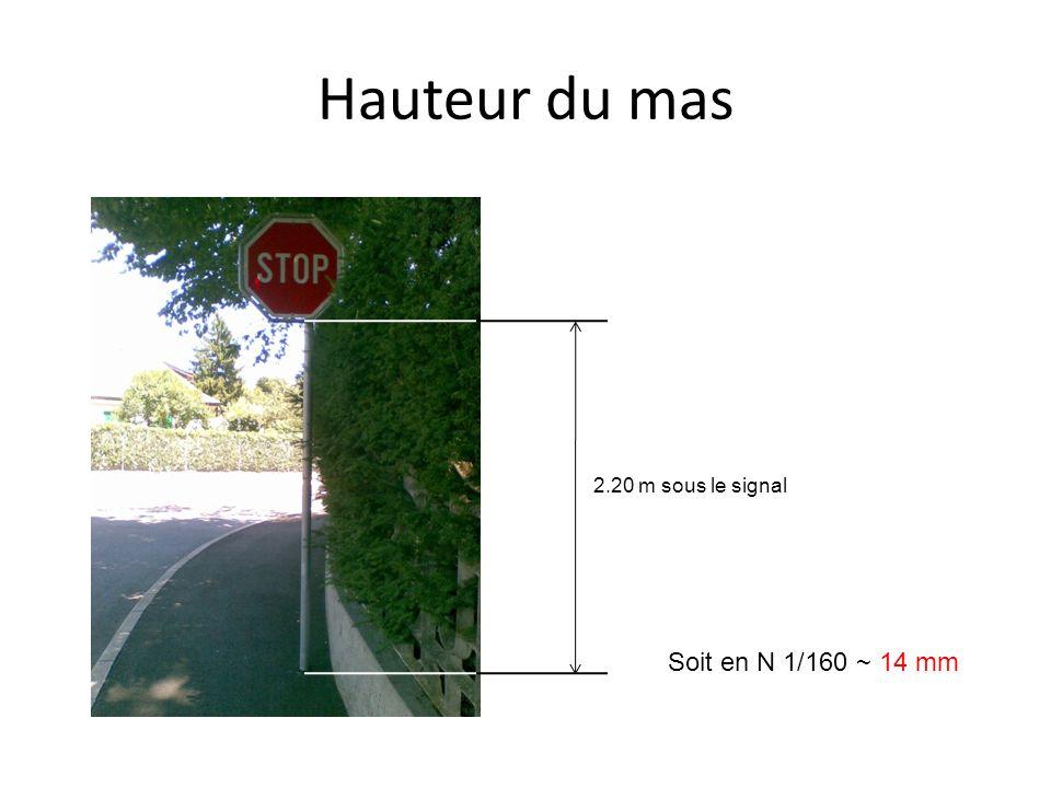 Hauteur du mas 2.20 m sous le signal Soit en N 1/160 ~ 14 mm