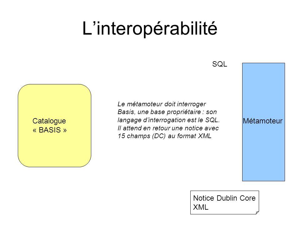 Catalogue « BASIS » Métamoteur SQL Notice Dublin Core XML Linteropérabilité Le métamoteur doit interroger Basis, une base propriétaire : son langage d